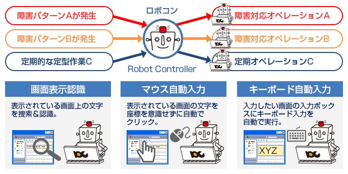 roboconイメージ