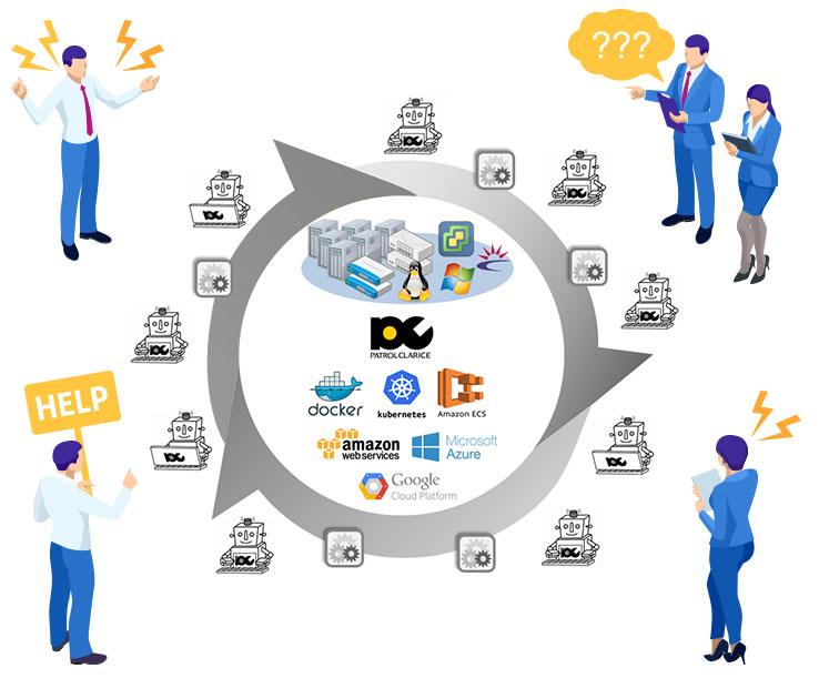 RPA等の自動化ツールの登場により業務の自動化が進むのはよいが、会社内の部署や事業部毎の膨大な数のRPAを監視し管理することは非常に困難